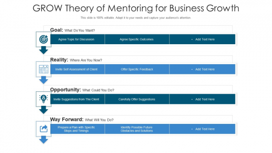 GROW Theory Of Mentoring For Business Growth Ppt PowerPoint Presentation File Slides PDF