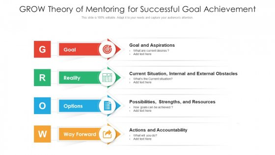 GROW Theory Of Mentoring For Successful Goal Achievement Ppt PowerPoint Presentation File Topics PDF