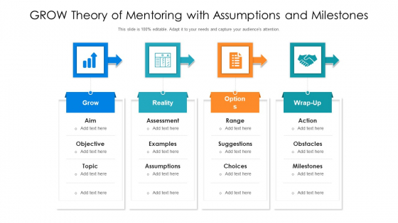 GROW Theory Of Mentoring With Assumptions And Milestones Ppt PowerPoint Presentation Gallery Show PDF