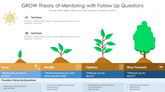 GROW Theory Of Mentoring With Follow Up Questions Ppt PowerPoint Presentation Gallery Slides PDF