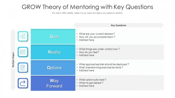 GROW Theory Of Mentoring With Key Questions Ppt PowerPoint Presentation Icon Ideas PDF