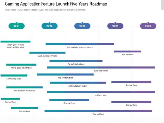 Gaming Application Feature Launch Five Years Roadmap Microsoft