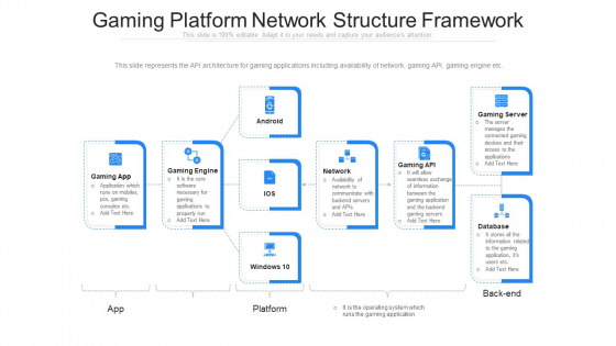 Gaming Platform Network Structure Framework Ppt Summary Icons PDF