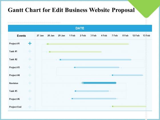 Gantt Chart For Edit Business Website Proposal Ppt Professional Show PDF