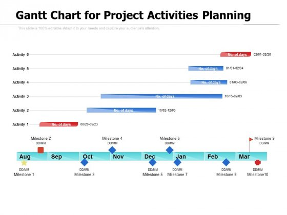 Gantt Chart For Project Activities Planning Ppt PowerPoint Presentation Pictures Templates