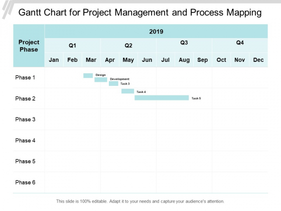 Gantt Chart For Project Management And Process Mapping Ppt PowerPoint Presentation Model Styles