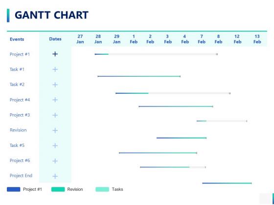 Gantt Chart Management Ppt PowerPoint Presentation Infographic Template Designs