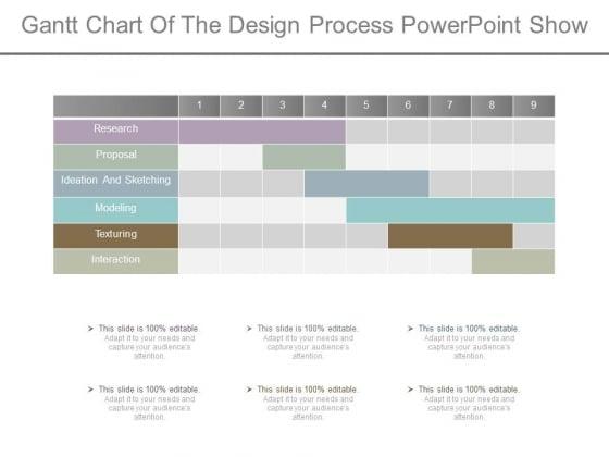 Gantt Chart Of The Design Process Powerpoint Show