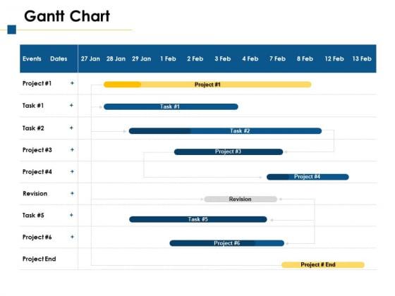 Gantt Chart Ppt PowerPoint Presentation File Skills