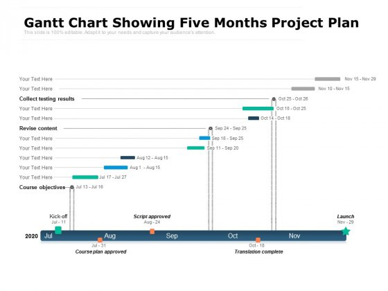 Gantt Chart Showing Five Months Project Plan Ppt PowerPoint Presentation Gallery Display
