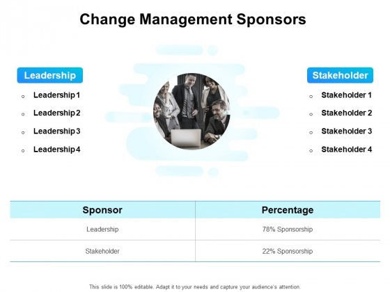 Gap Analysis Budgeting And Reporting Change Management Sponsors Ppt PowerPoint Presentation Pictures PDF