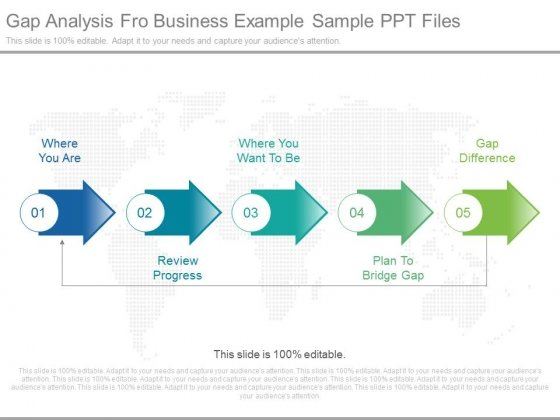Gap Analysis Fro Business Example Sample Ppt Files  Powerpoint