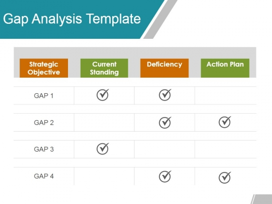 Gap Analysis Template 1 Ppt Powerpoint Presentation Show Elements
