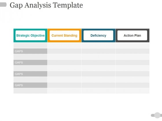 Gap Analysis Template 2 Ppt PowerPoint Presentation Outline Rules