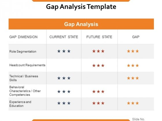 Gap Analysis Template Ppt PowerPoint Presentation Icon Graphics