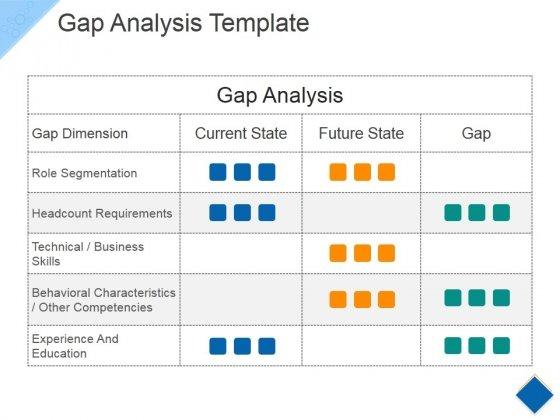 Gap Analysis Template Ppt PowerPoint Presentation Inspiration Design ...
