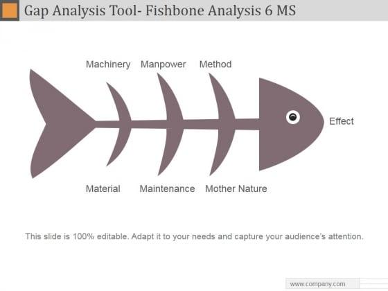 Gap Analysis Tool Fishbone Analysis 6 MS Ppt PowerPoint Presentation Inspiration