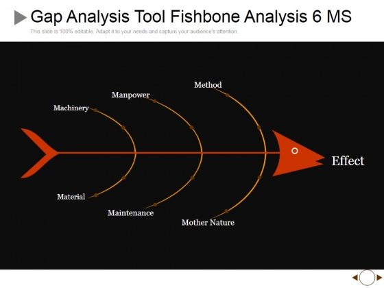 Gap Analysis Tool Fishbone Analysis 6 MS Ppt PowerPoint Presentation Summary Graphic Images