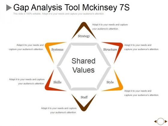 Gap Analysis Tool Mckinsey 7S Ppt PowerPoint Presentation Infographic Template Example