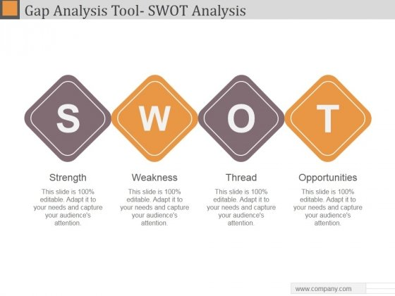 Gap Analysis Tool Swot Analysis Ppt PowerPoint Presentation Influencers