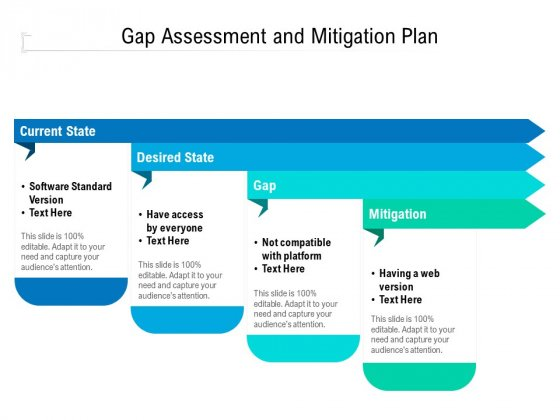 Gap Assessment And Mitigation Plan Ppt PowerPoint Presentation Inspiration Graphics Example PDF