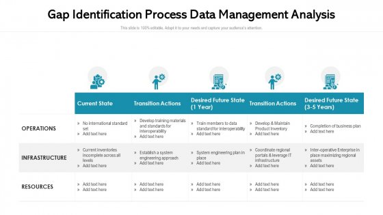 Gap Identification Process Data Management Analysis Ppt Design Ideas PDF