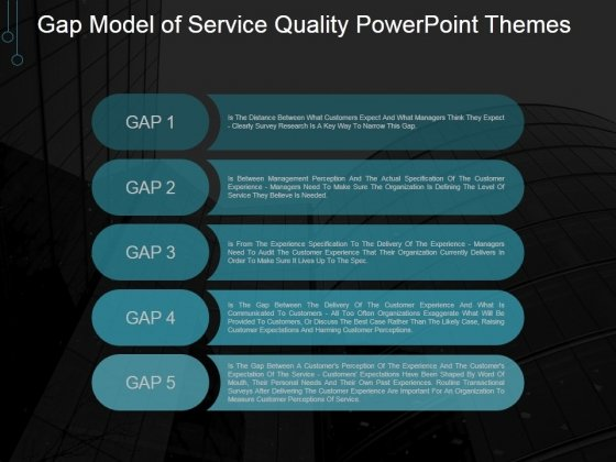 Gap Model Of Service Quality Ppt PowerPoint Presentation Ideas