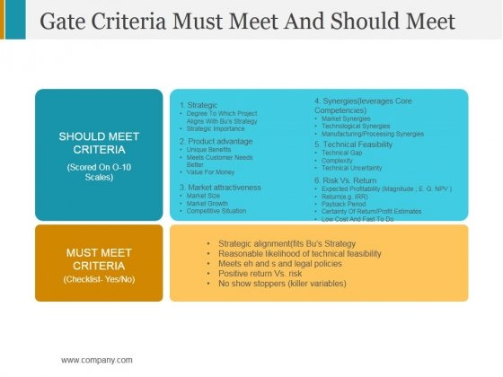 Gate Criteria Must Meet And Should Meet Ppt PowerPoint Presentation Slides Deck