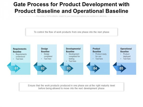 Gate Process For Product Development With Product Baseline And Operational Baseline Ppt PowerPoint Presentation Layouts Objects PDF