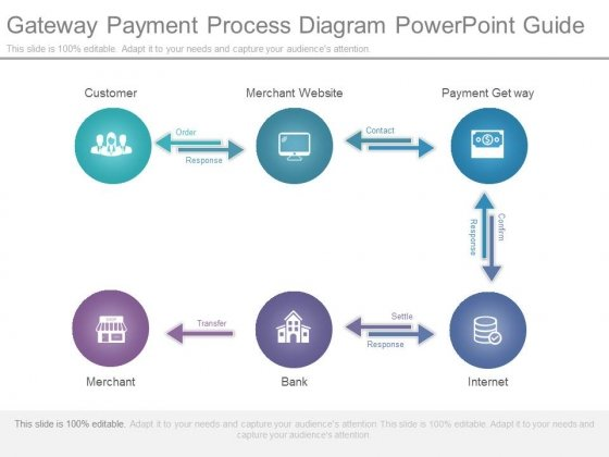Gateway_Payment_Process_Diagram_Powerpoint_Guide_1