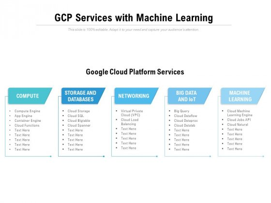 Gcp Services With Machine Learning Ppt PowerPoint Presentation Portfolio Icon