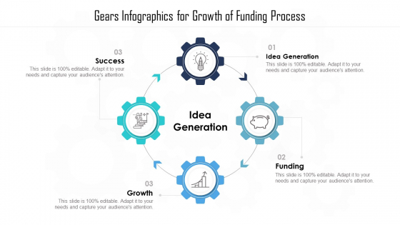 Gears Infographics For Growth Of Funding Process Ppt PowerPoint Presentation File Background Images PDF