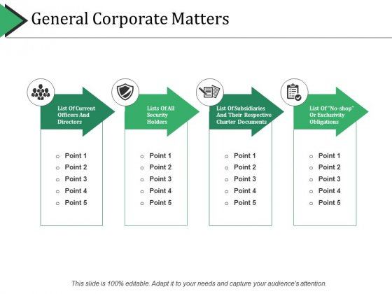 General Corporate Matters Ppt PowerPoint Presentation File Example File