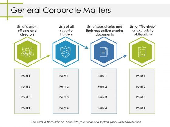 General Corporate Matters Ppt PowerPoint Presentation Slides Graphics Download
