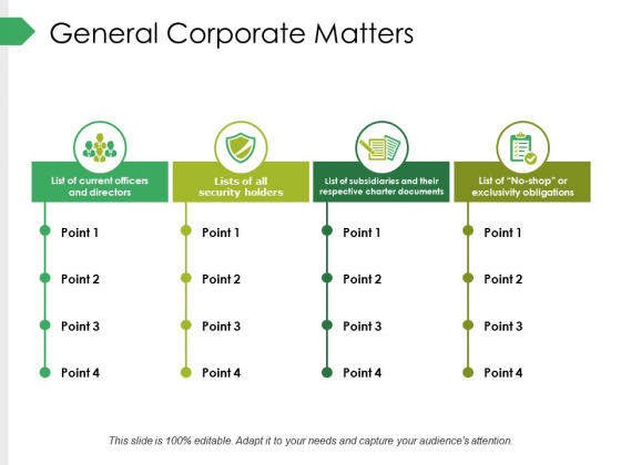 General Corporate Matters Ppt PowerPoint Presentation Summary Clipart Images
