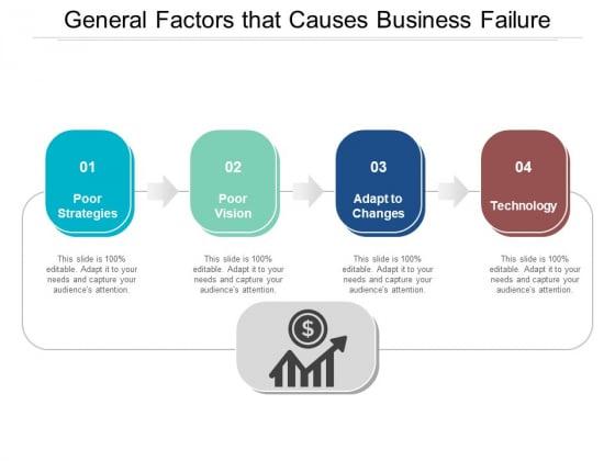 General Factors That Causes Business Failure Ppt PowerPoint Presentation Ideas Design Inspiration