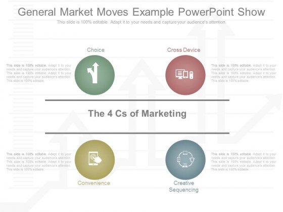General Market Moves Example Powerpoint Show