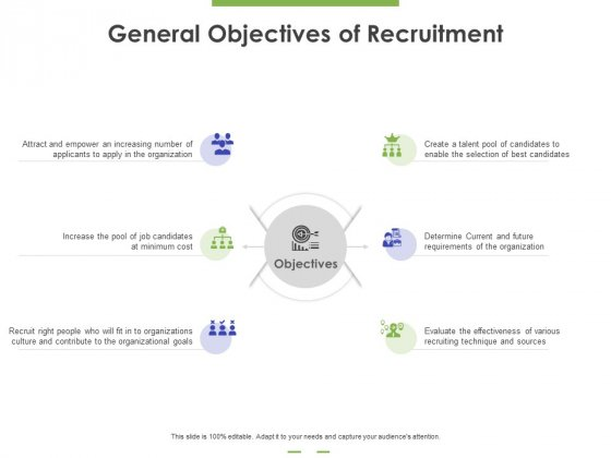 General Objectives Of Recruitment Ppt PowerPoint Presentation Summary Format PDF