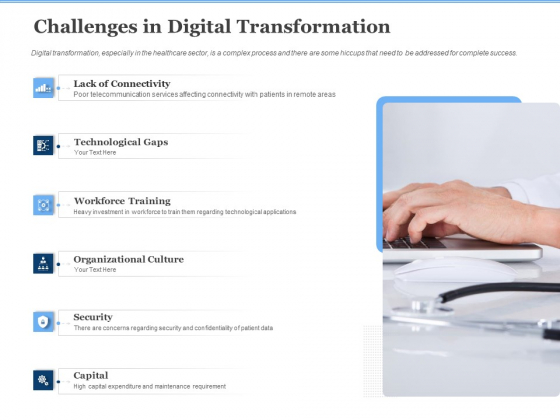 Generate Digitalization Roadmap For Business Challenges In Digital Transformation Summary PDF