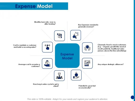Generating Financial Support Expense Model Ppt Inspiration Themes PDF