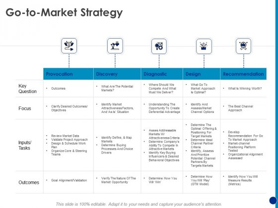 Generating_Financial_Support_Go_To_Market_Strategy_Ppt_Summary_Outline_PDF_Slide_1