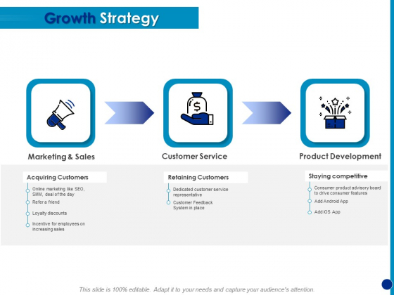 Generating Financial Support Growth Strategy Ppt Layouts Example Introduction PDF