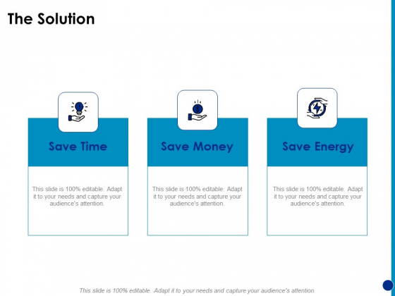 Generating Financial Support The Solution Ppt Shapes PDF