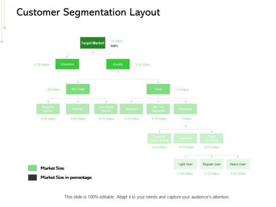 Geodemographic Classification Of Market Customer Segmentation Layout Ppt PowerPoint Presentation Slides Layout PDF