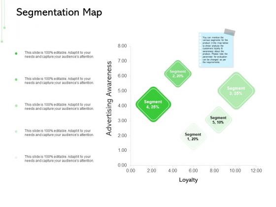 Geodemographic Classification Of Market Segmentation Map Ppt PowerPoint Presentation Outline Pictures PDF