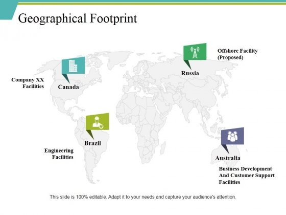 Geographical Footprint Ppt PowerPoint Presentation Visual Aids Show