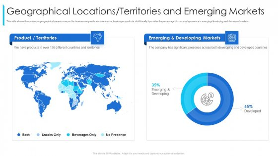 Geographical Locations Territories And Emerging Markets Ppt Inspiration Background Designs PDF