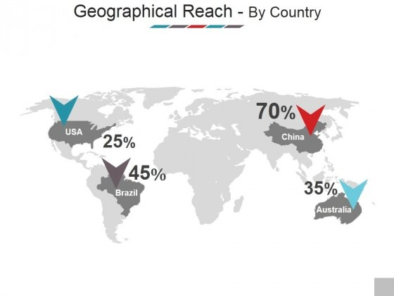 Geographical Reach By Country Ppt PowerPoint Presentation Gallery Visuals