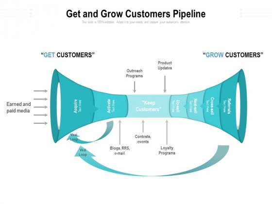 Get And Grow Customers Pipeline Ppt PowerPoint Presentation Outline Sample