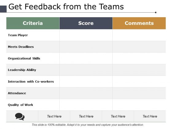 Get Feedback From The Teams Ppt PowerPoint Presentation Pictures Gallery